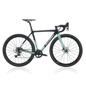 Fastcross  Disc -GRAY BLUE/MINT/WHITE (Frame Kit)